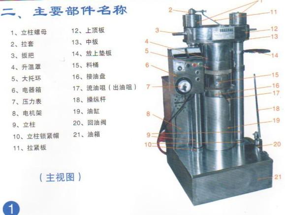 270型快速液压榨油机分析视图